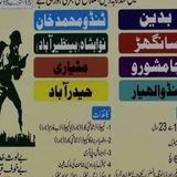 Azeem Ahmed