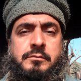 Ghulam Rabbani